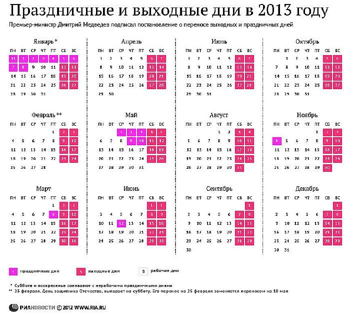 Утвержденный производственный календарь на 2016 год: когда пасха в 2016 году, сколько отдыхаем на 23 февраля и 8 марта