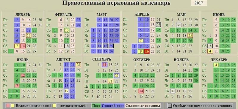 Календарь православных праздников на 2017 год