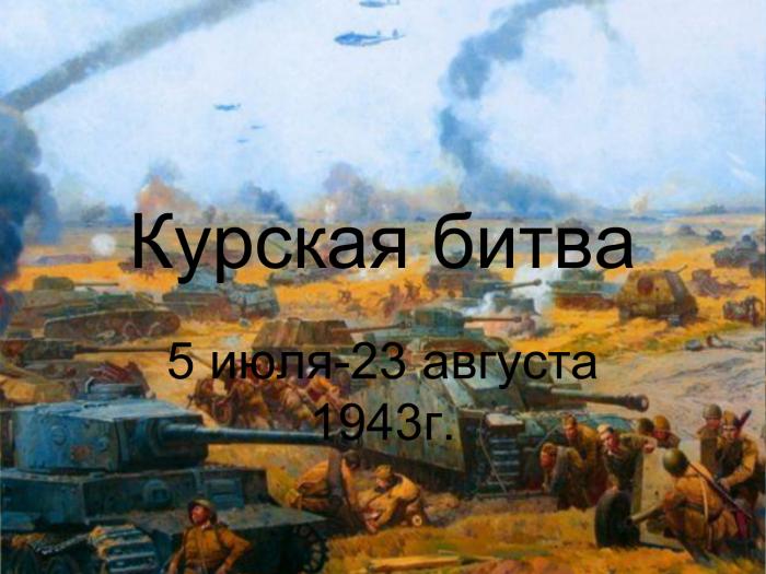 Даты. Курская дуга