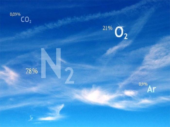 В мониторинг качества воздуха попали 10 городов Донского края